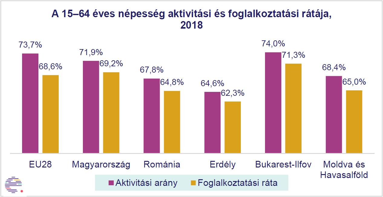 fogyás és munkanélküliség)